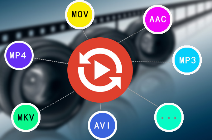 Gratis Online Video Converter
