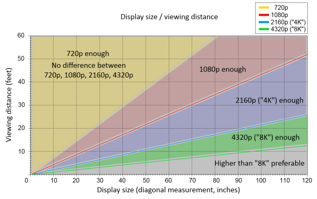 how to convert 1080p to 4k